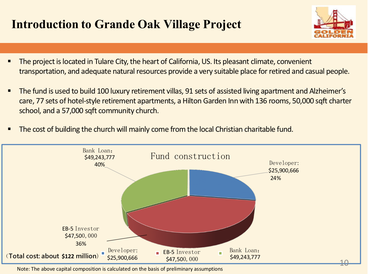 introduction to Grande Oak project