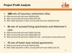 GO project profit Analysis