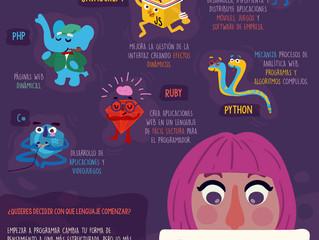 ¿Aprender PHP o Ruby, o mejor Java?