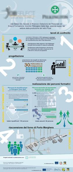 infografica per aziende