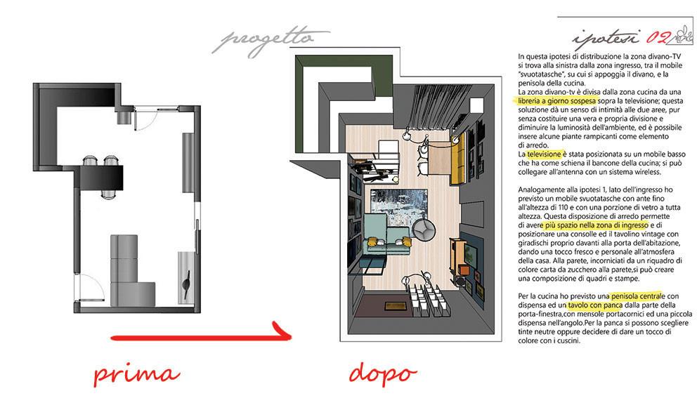 layout dell'rredamento: distribuzione degli arredi