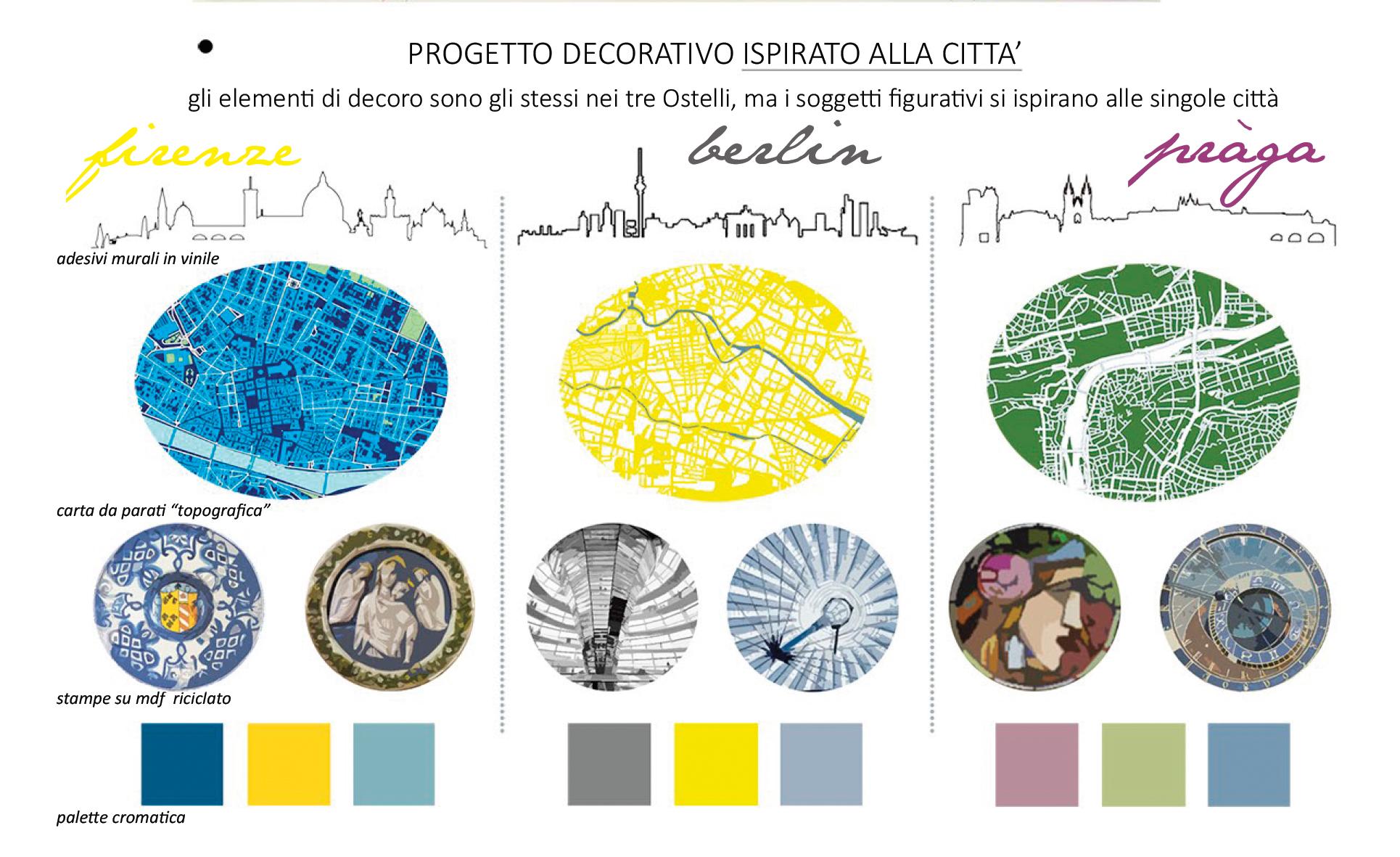 progetto-decorativo-infografica-