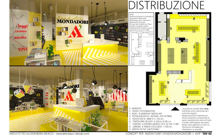 retail_design_interni_negozio