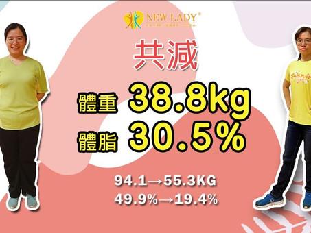 【我一年減掉一個小學生的體重】
