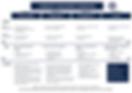ISP Framework 2.png