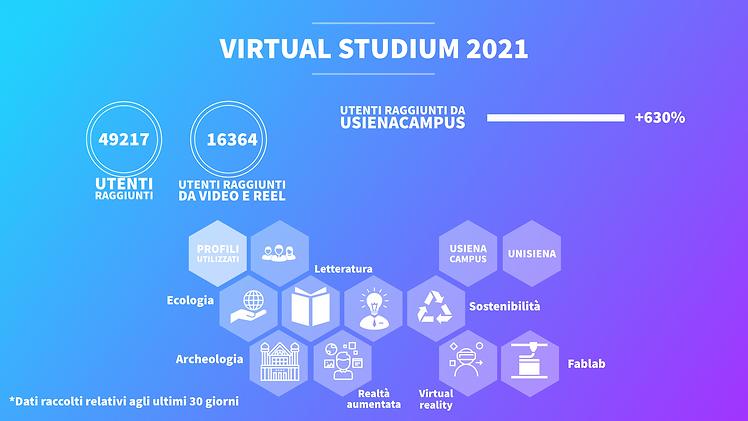 numeri virtual studium.png