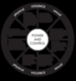 PowerControlwheel-965x1024.png