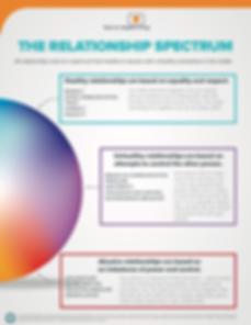 Relationship-Spectrum-final.png