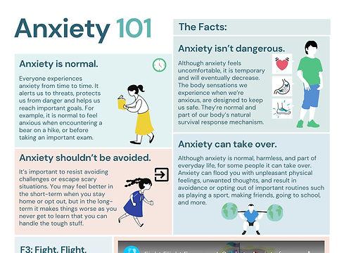 Anxiety%20101_edited.jpg