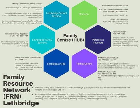 Family Centre Hub.jpg