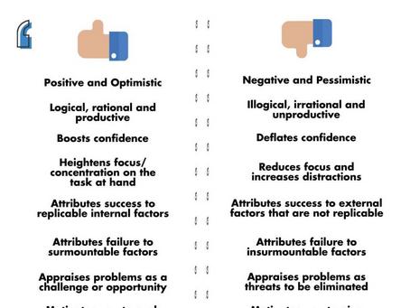 Positive VS Negative Self-Talk