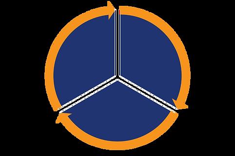 Compass Venn.png