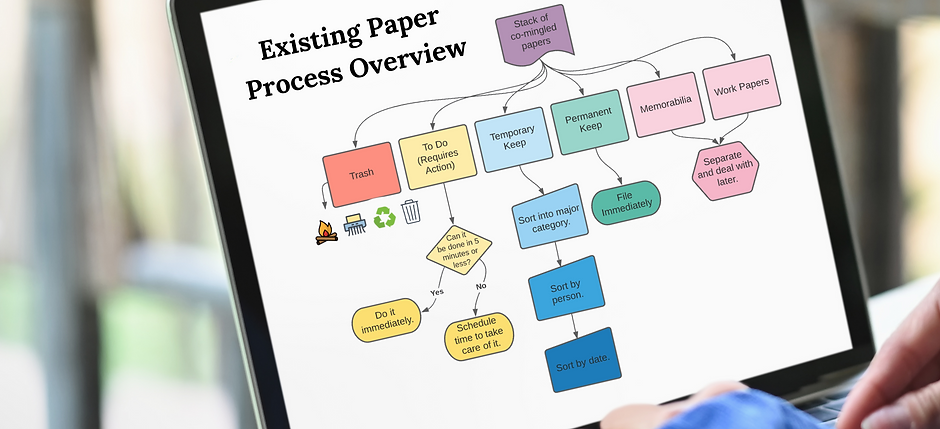 Paper and Memorabilia Lesson Package