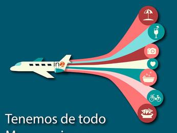 Aerolíneas In2travel