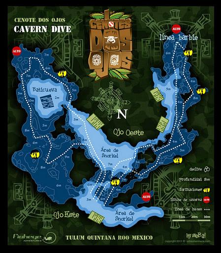 Rutas de buceo en el Cenote Dos Ojos
