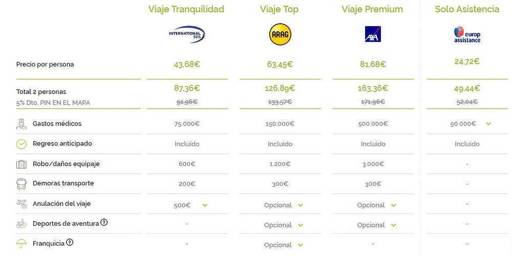 Precios seguro un solo viaje Tailandia | Un Pin en el Mapa