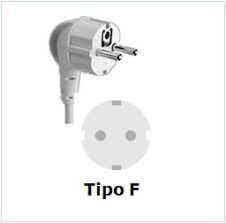 Clavija Tipo F | Un Pin en el Mapa