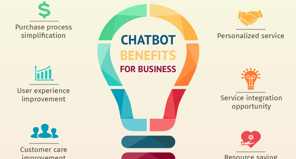 chatbot-in-business-benefits.png