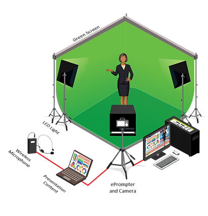 iStudio elearningminds 3D Virtual Studio Recording elm