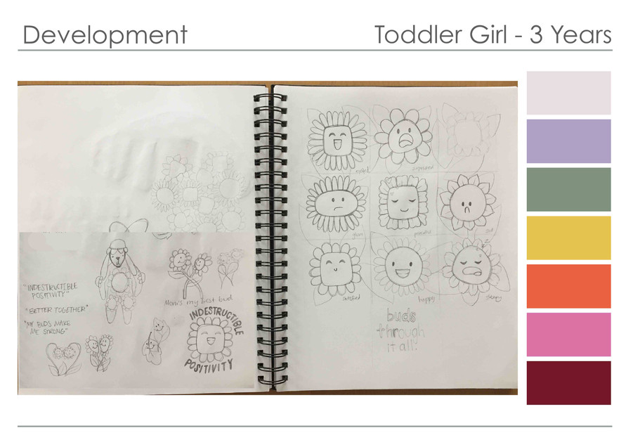 ToddlerGirlDevelopment.jpg