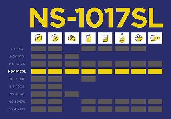 1017SL_ProductGraphs.png