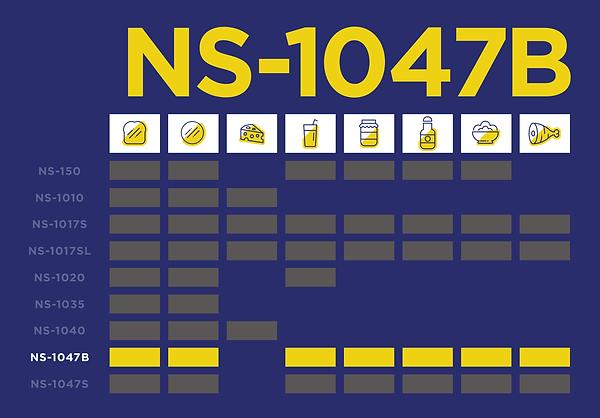 1047B_ProductGraphs.png