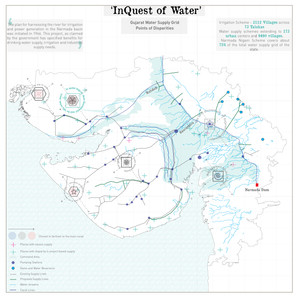 In Quest of Water
