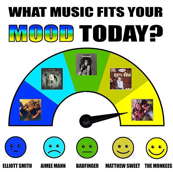 Music Emotion Meter copy Happy.jpg