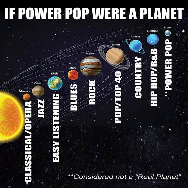 If Power Pop Were A Planet Power Pop Mem