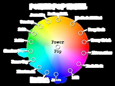 Color Wheel MASTER copy.png