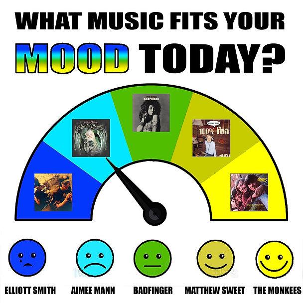 Music Emotion Meter copy Meloncholy.jpg
