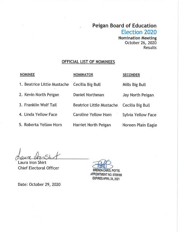 PBOE%20candidates%20list_edited.jpg