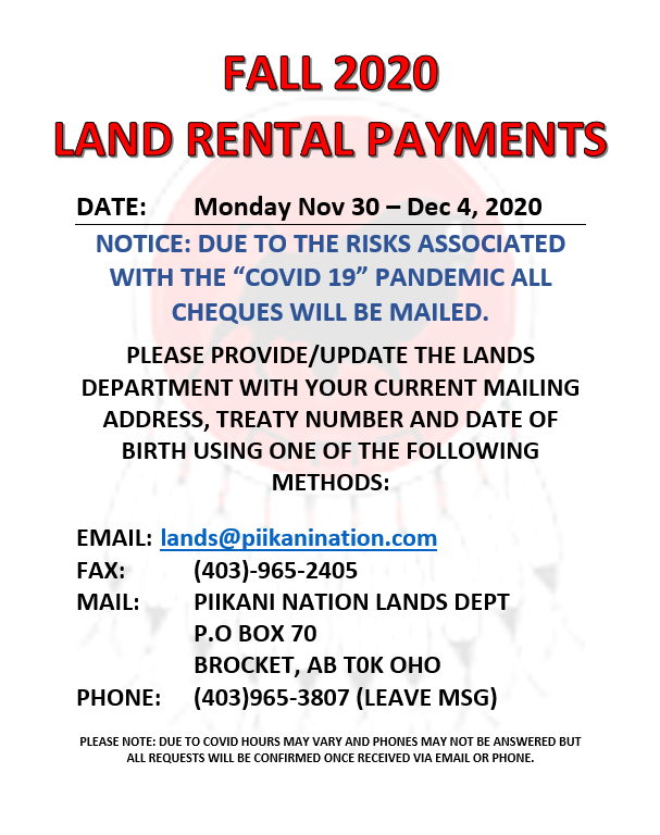 Land rental payments 2020.png
