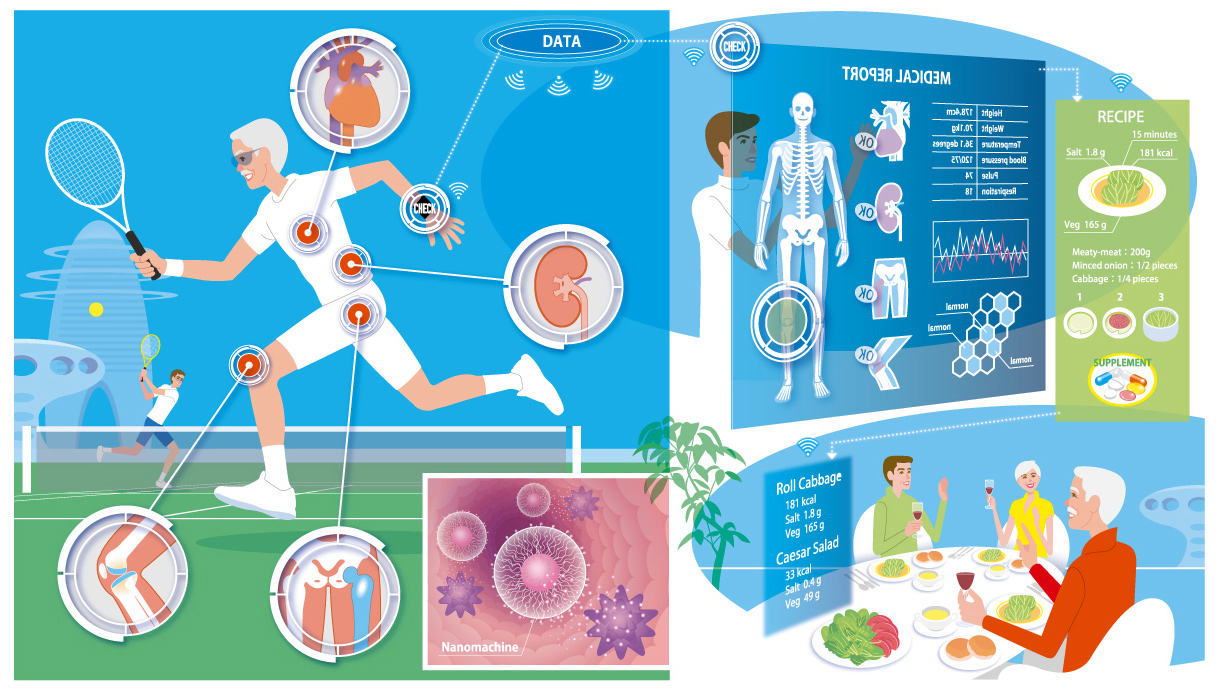 Health&Medical