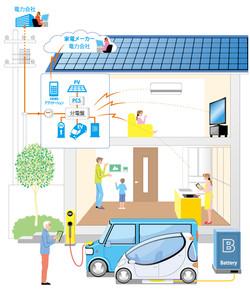 SmartHouse.jpg