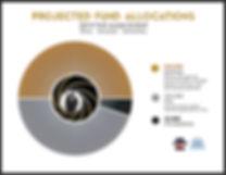 TME_Chart.jpg