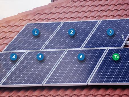 Quantas placas solares são necessárias na minha casa?