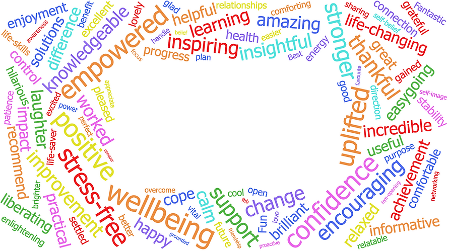 Words people have used to describe our courses, workshops and events