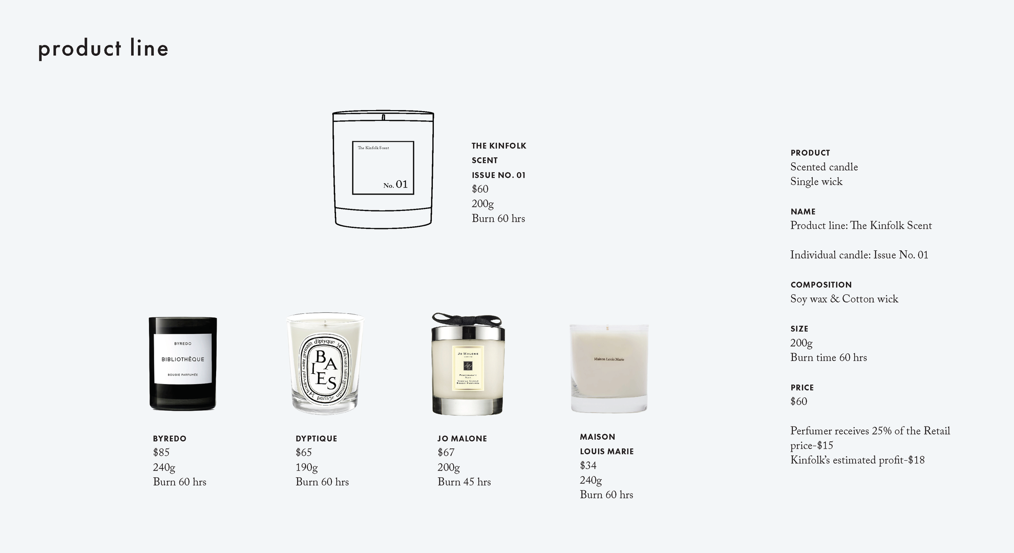 The Kinfolk Scent_Final_Page_14.png