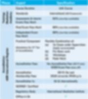 Accreditation comparison table 20190730.