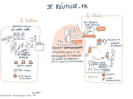 """...de la startup """"jeréutilise.fr"""""""