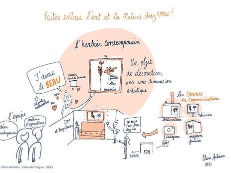 """...de la startup """"Herbier contemporain"""""""