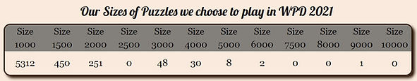 Sizes of Puzzles.jpg