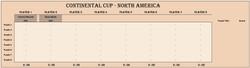 Continental Cup - North America
