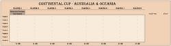 Continental Cup - Australia & Oceania