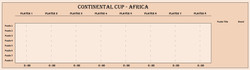 Continental Cup - Africa