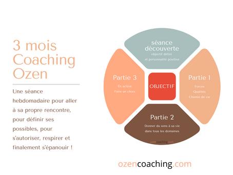 3 mois en Coaching Ozen