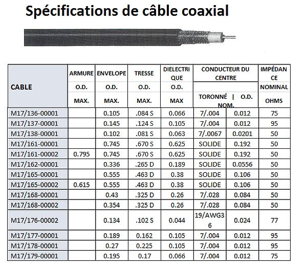 spécification_du_fils_coaxial_5.PNG