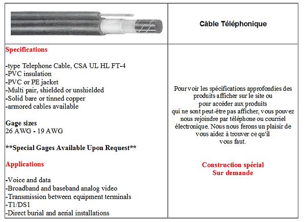 Câbles téléphonique.PNG