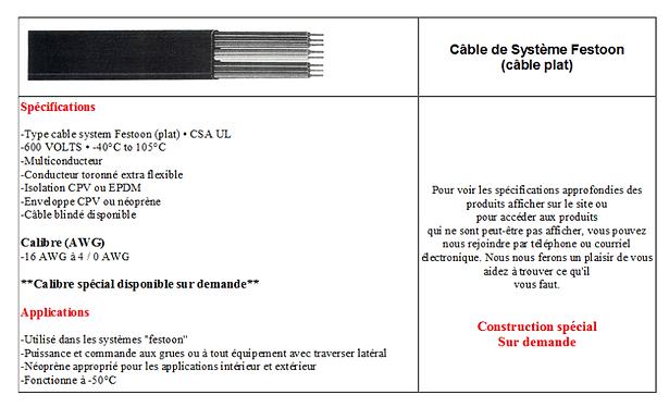 Câble de système Festoon (câble plat).PN